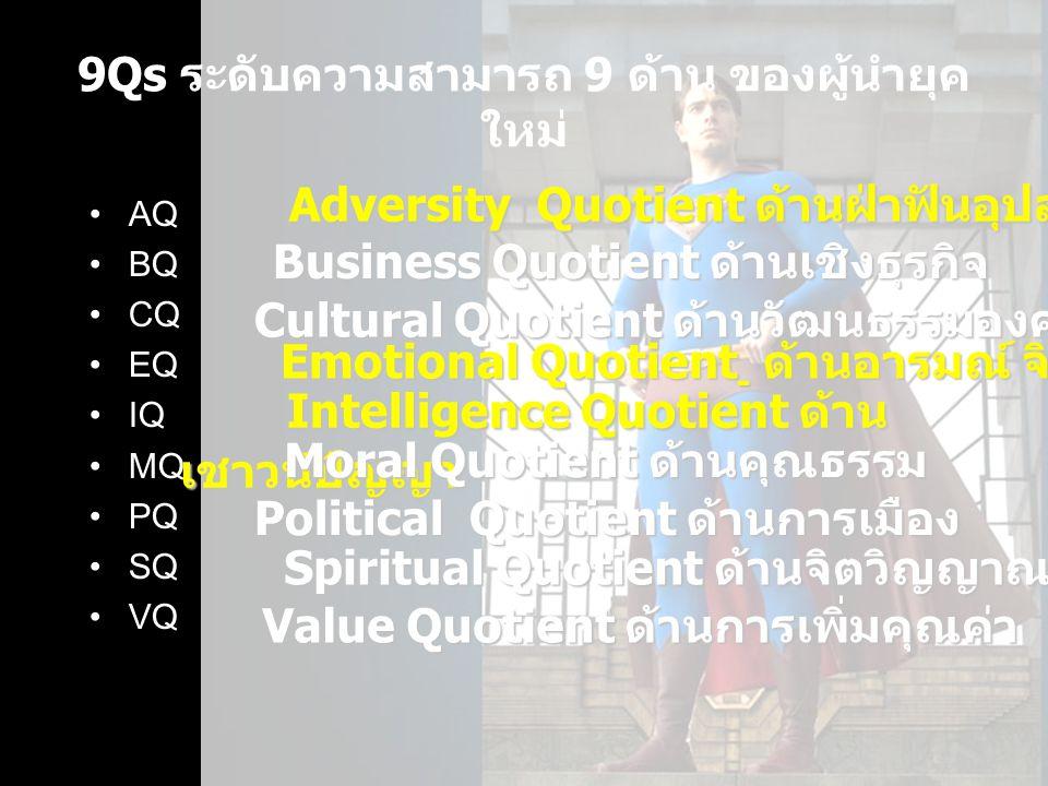 9Qs ระดับความสามารถ 9 ด้าน ของผู้นำยุค ใหม่ AQ BQ CQ EQ IQ MQ PQ SQ VQ Intelligence Quotient ด้าน เชาวน์ปัญญา Emotional Quotient ด้านอารมณ์ จิตใจ Adve