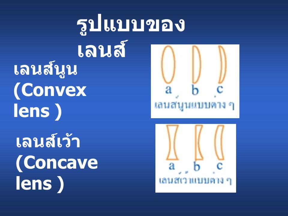 รูปแบบของ เลนส์ เลนส์นูน (Convex lens ) เลนส์เว้า (Concave lens )