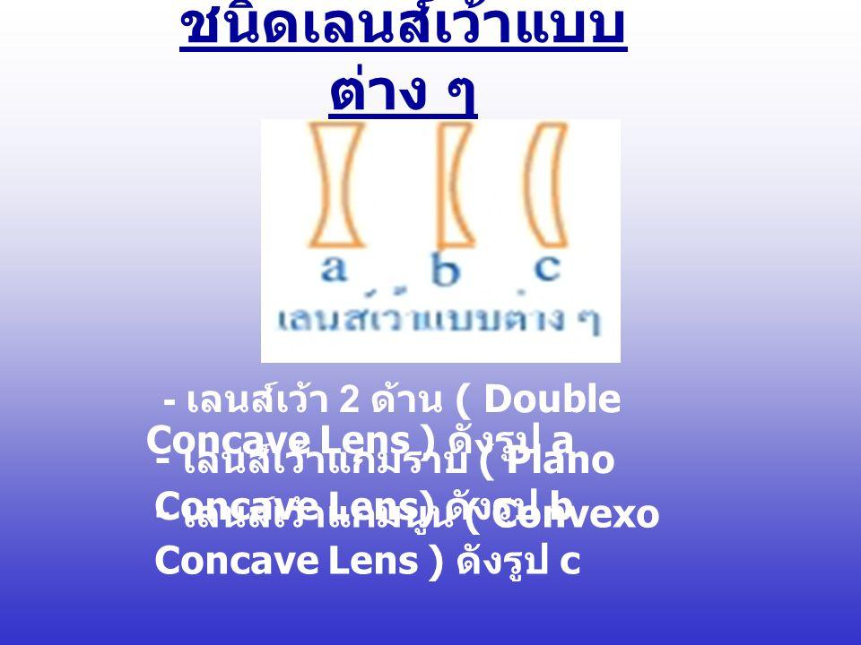 ชนิดเลนส์เว้าแบบ ต่าง ๆ - เลนส์เว้า 2 ด้าน ( Double Concave Lens ) ดังรูป a - เลนส์เว้าแกมราบ ( Plano Concave Lens) ดังรูป b - เลนส์เว้าแกมนูน ( Convexo Concave Lens ) ดังรูป c
