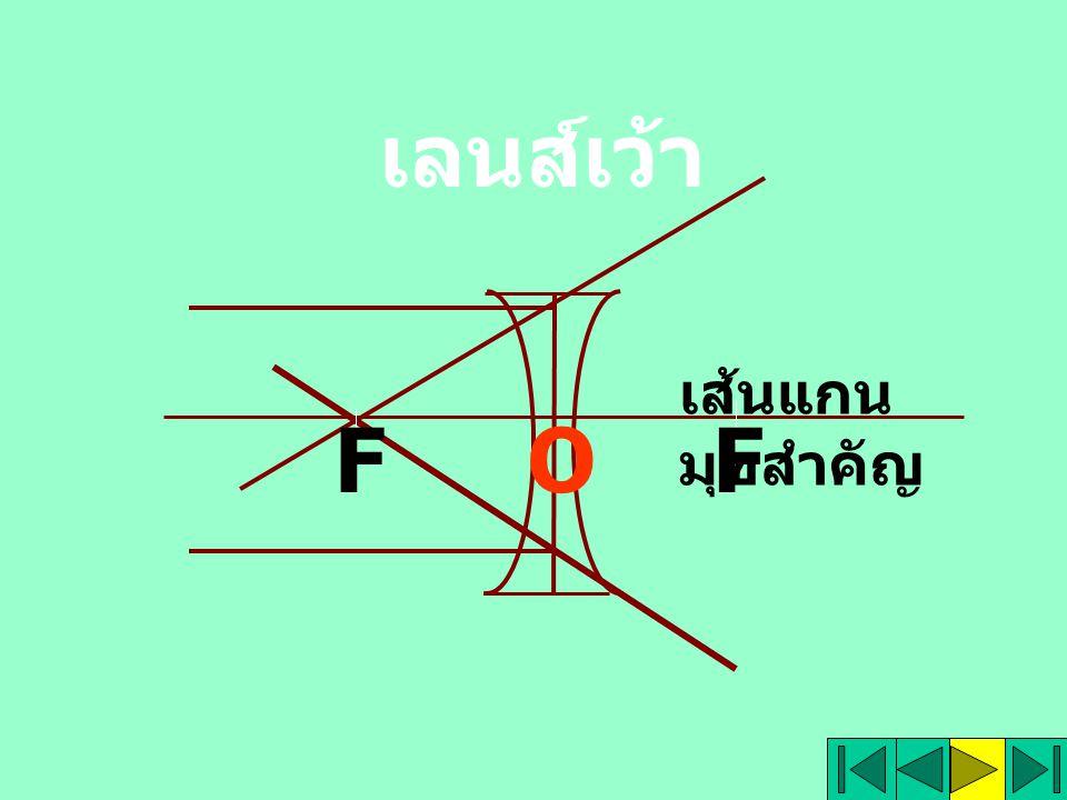 การคำนวณปริมาณต่างๆ ของเลนส์ ให้ f = ความยาวโฟกัส ของเลนส์ ในกรณีที่เป็น เลนส์นูน ค่า f เป็นบวก ถ้าเป็น เลนส์เว้า f เป็นลบ