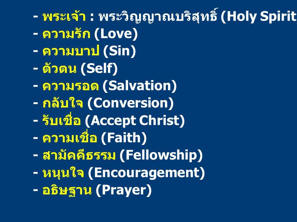 - พระเจ้า : พระวิญญาณบริสุทธิ์ (Holy Spirit) - ความรัก (Love) - ความบาป (Sin) - ตัวตน (Self) - ความรอด (Salvation) - กลับใจ (Conversion) - รับเชื่อ (A