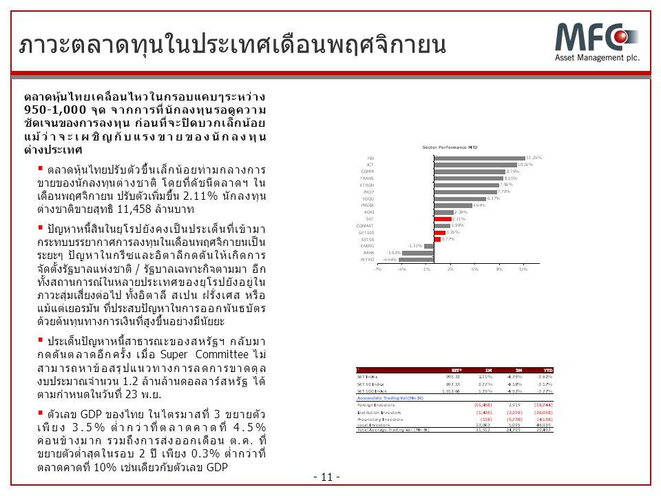 - 11 - ภาวะตลาดทุนในประเทศเดือนพฤศจิกายน ตลาดหุ้นไทยเคลื่อนไหวในกรอบแคบๆระหว่าง 950-1,000 จุด จากการที่นักลงทุนรอดูความ ชัดเจนของการลงทุน ก่อนที่จะปิด