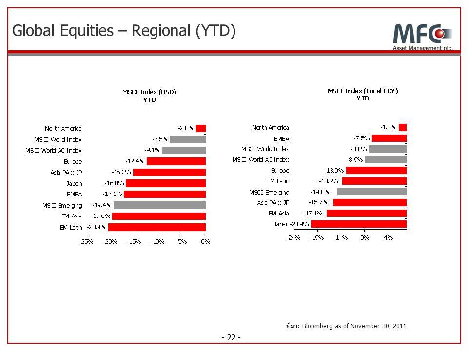- 22 - Global Equities – Regional (YTD) ที่มา: Bloomberg as of November 30, 2011