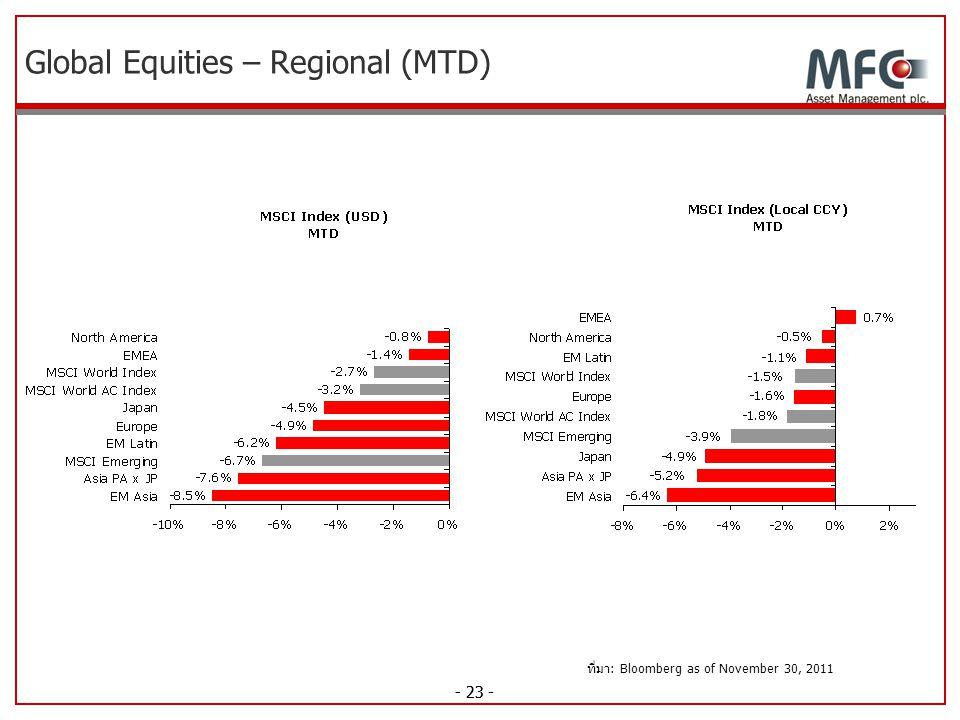 - 23 - Global Equities – Regional (MTD) ที่มา: Bloomberg as of November 30, 2011