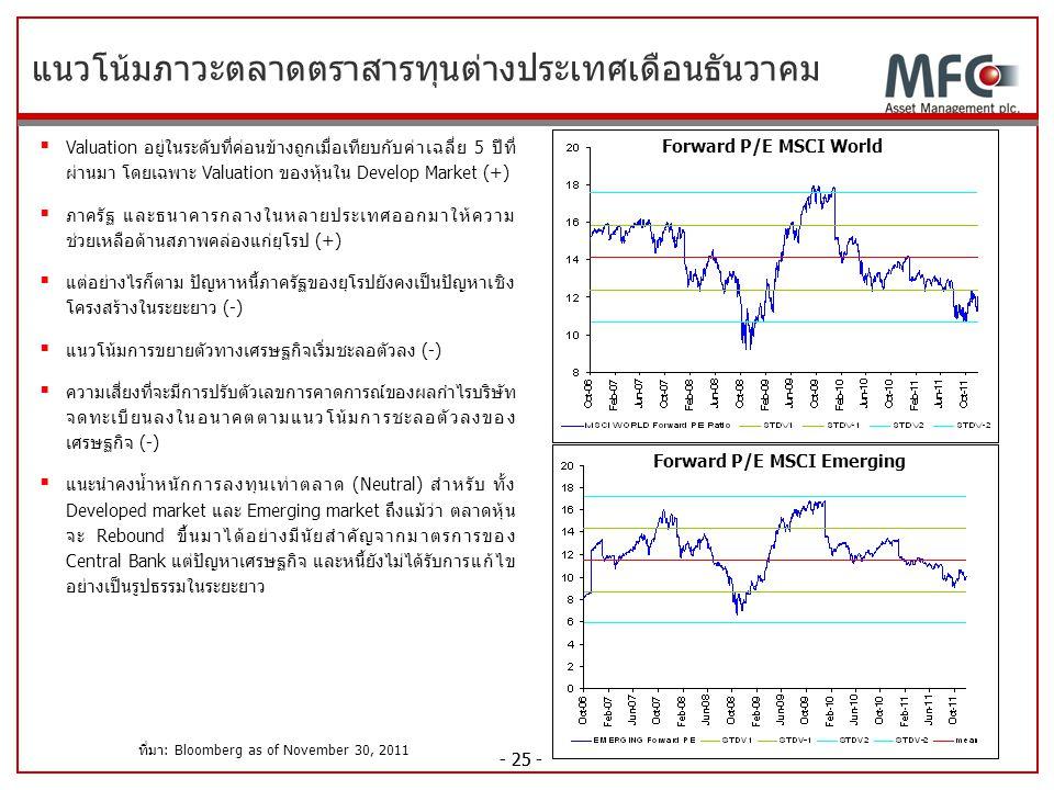 - 25 - แนวโน้มภาวะตลาดตราสารทุนต่างประเทศเดือนธันวาคม  Valuation อยู่ในระดับที่ค่อนข้างถูกเมื่อเทียบกับค่าเฉลี่ย 5 ปีที่ ผ่านมา โดยเฉพาะ Valuation ขอ