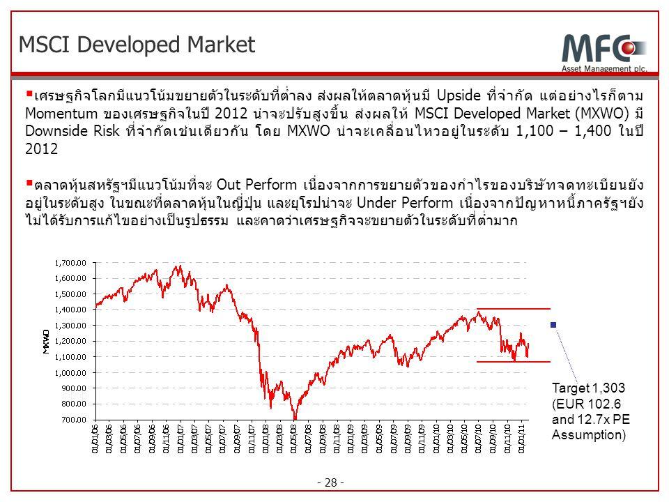 - 28 - MSCI Developed Market Target 1,303 (EUR 102.6 and 12.7x PE Assumption)  เศรษฐกิจโลกมีแนวโน้มขยายตัวในระดับที่ต่ำลง ส่งผลให้ตลาดหุ้นมี Upside ท