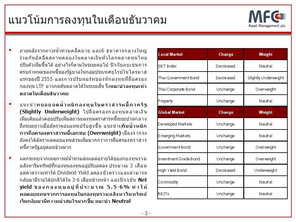- 3 - แนวโน้มการลงทุนในเดือนธันวาคม  ภายหลังจากภาวะน้ำท่วมคลี่คลาย และ6 ธนาคารกลางใหญ่ ร่วมกันอัดฉีดสภาพคล่องในตลาดเงินทั่วโลกตลาดทุนไทย ปรับตัวเพิ่ม