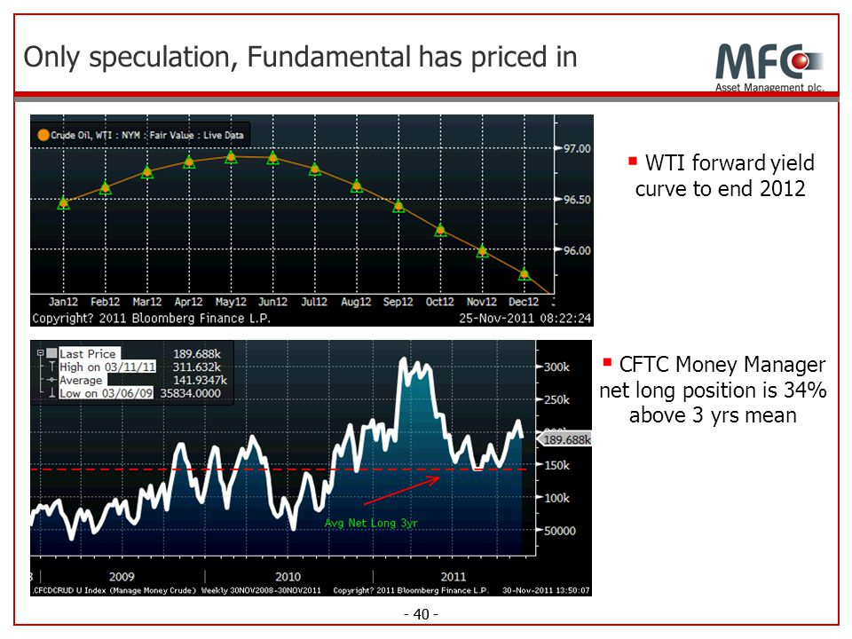 - 40 - Only speculation, Fundamental has priced in  CFTC Money Manager net long position is 34% above 3 yrs mean  WTI forward yield curve to end 201