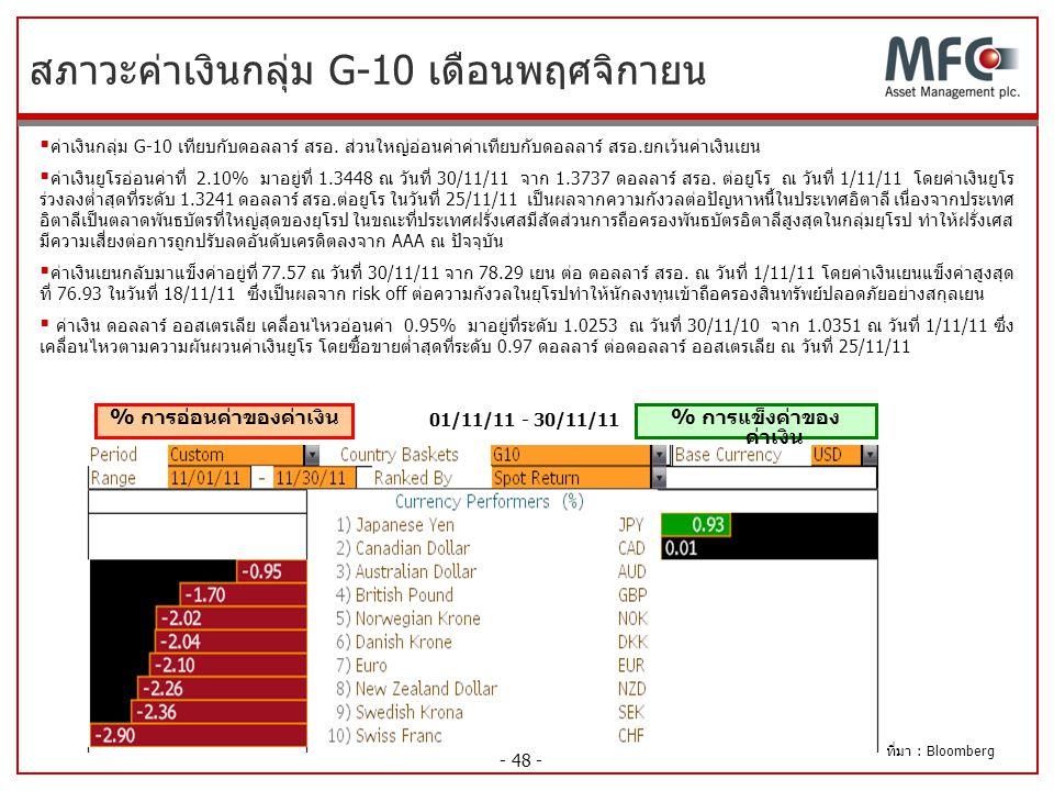 - 48 - สภาวะค่าเงินกลุ่ม G-10 เดือนพฤศจิกายน  ค่าเงินกลุ่ม G-10 เทียบกับดอลลาร์ สรอ. ส่วนใหญ่อ่อนค่าค่าเทียบกับดอลลาร์ สรอ.ยกเว้นค่าเงินเยน  ค่าเงิน