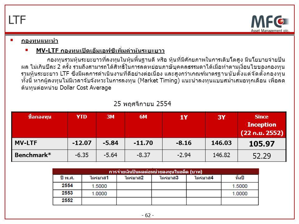 - 62 - LTF  กองทุนแนะนำ  MV-LTF กองทุนเปิดเอ็มเอฟซีเพิ่มค่าหุ้นระยะยาว กองทุนรวมหุ้นระยะยาวที่ลงทุนในหุ้นพื้นฐานดี หรือ หุ้นที่มีศักยภาพในการเติบโตส