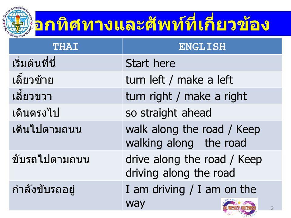 THAIENGLISH เริ่มต้นที่นี่ Start here เลี้ยวซ้าย turn left / make a left เลี้ยวขวา turn right / make a right เดินตรงไป so straight ahead เดินไปตามถนน walk along the road / Keep walking along the road ขับรถไปตามถนน drive along the road / Keep driving along the road กำลังขับรถอยู่ I am driving / I am on the way 2 บอกทิศทางและศัพท์ที่เกี่ยวข้อง