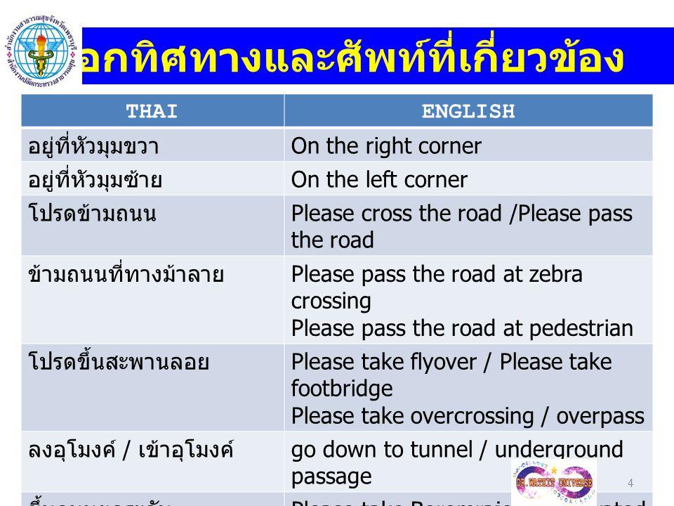 THAIENGLISH ใช้ทางคู่ขนานของถนน........