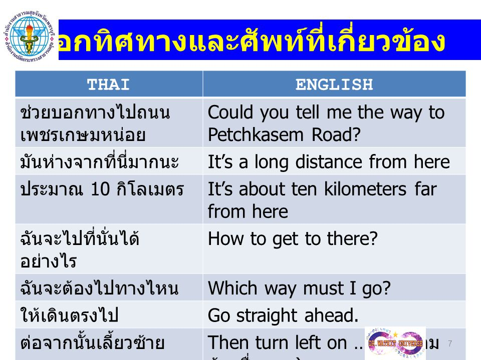THAIENGLISH ช่วยบอกทางไปถนน เพชรเกษมหน่อย Could you tell me the way to Petchkasem Road? มันห่างจากที่นี่มากนะ It's a long distance from here ประมาณ 10