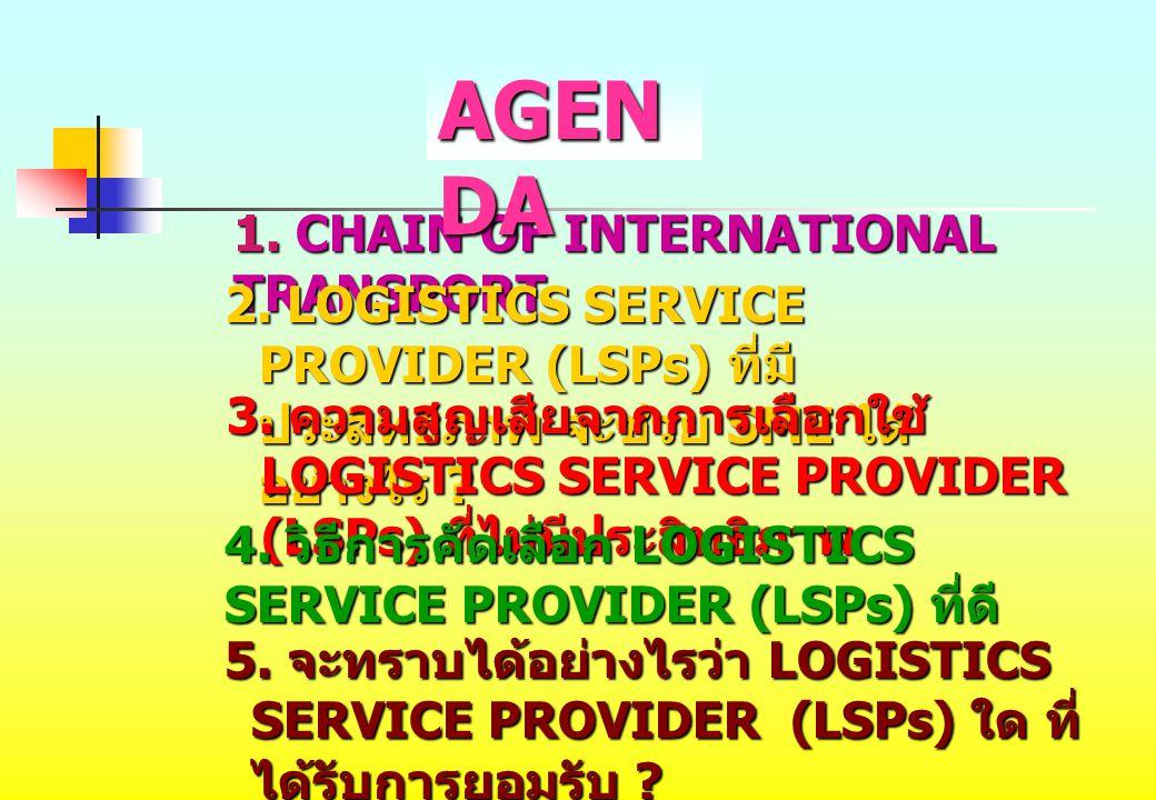 1. CHAIN OF INTERNATIONAL TRANSPORT 2. LOGISTICS SERVICE PROVIDER (LSPs) ที่มี ประสิทธิภาพ จะช่วย SME ได้ อย่างไร ? 3. ความสูญเสียจากการเลือกใช้ LOGIS
