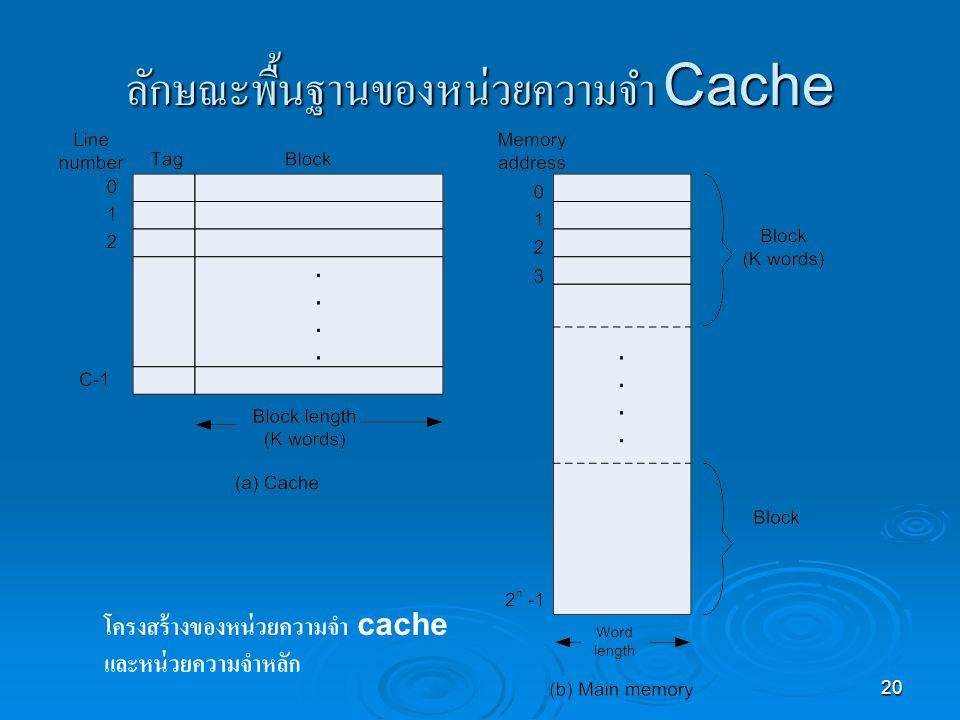 20 ลักษณะพื้นฐานของหน่วยความจำ Cache โครงสร้างของหน่วยความจำ cache และหน่วยความจำหลัก