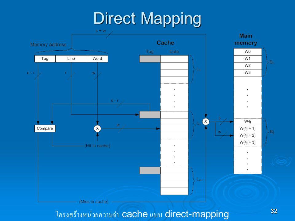 32 Direct Mapping โครงสร้างหน่วยความจำ cache แบบ direct-mapping