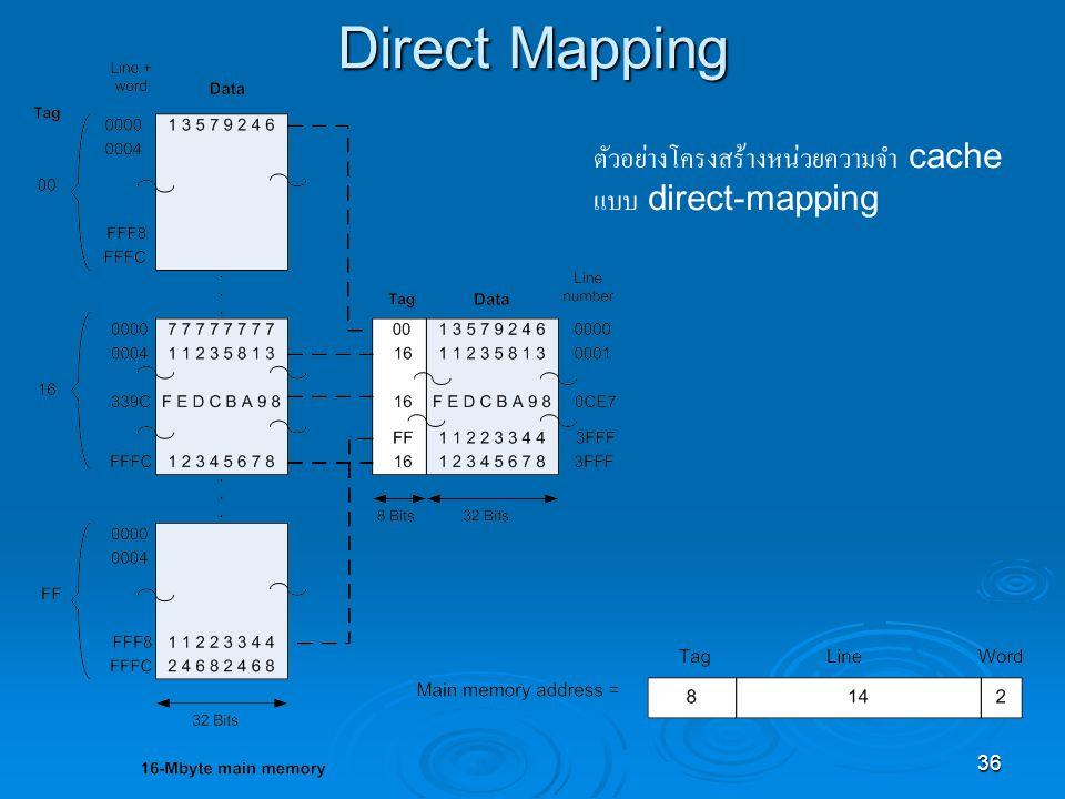 36 Direct Mapping ตัวอย่างโครงสร้างหน่วยความจำ cache แบบ direct-mapping