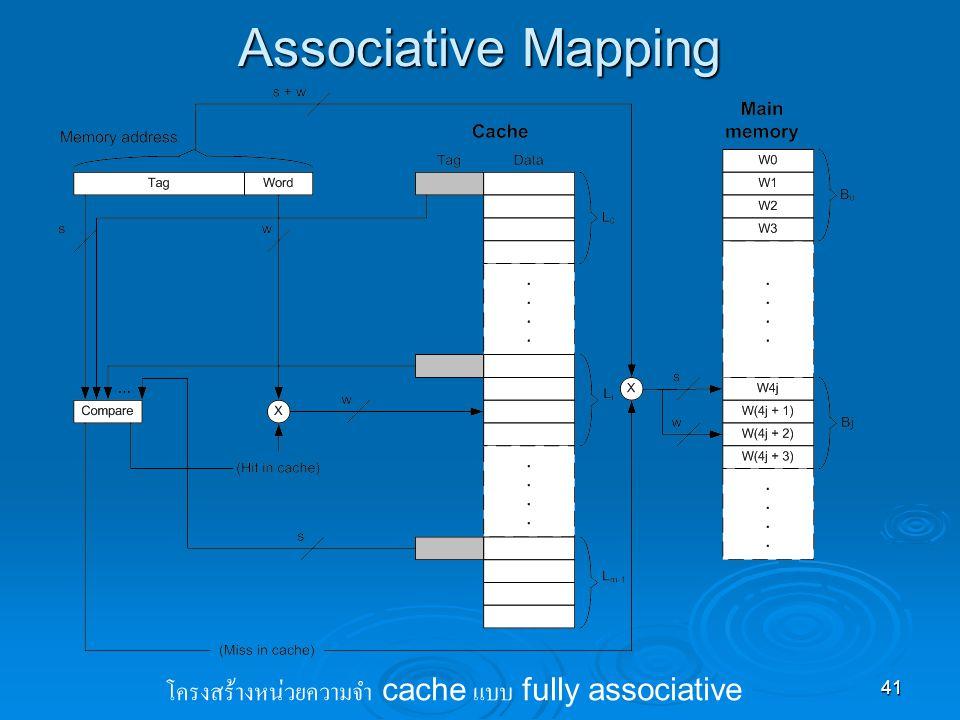 41 Associative Mapping โครงสร้างหน่วยความจำ cache แบบ fully associative