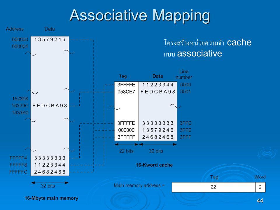 44 Associative Mapping โครงสร้างหน่วยความจำ cache แบบ associative