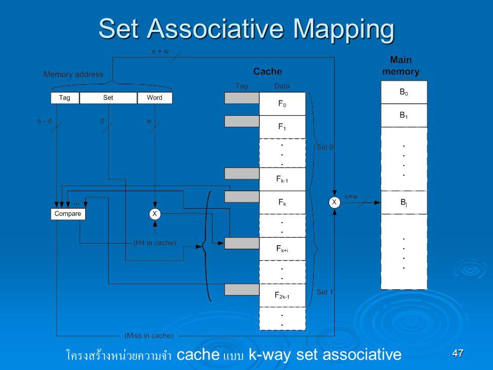 47 Set Associative Mapping โครงสร้างหน่วยความจำ cache แบบ k-way set associative
