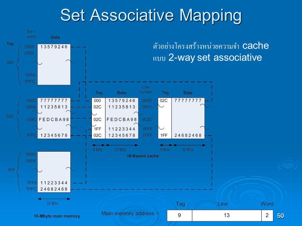 50 Set Associative Mapping ตัวอย่างโครงสร้างหน่วยความจำ cache แบบ 2-way set associative