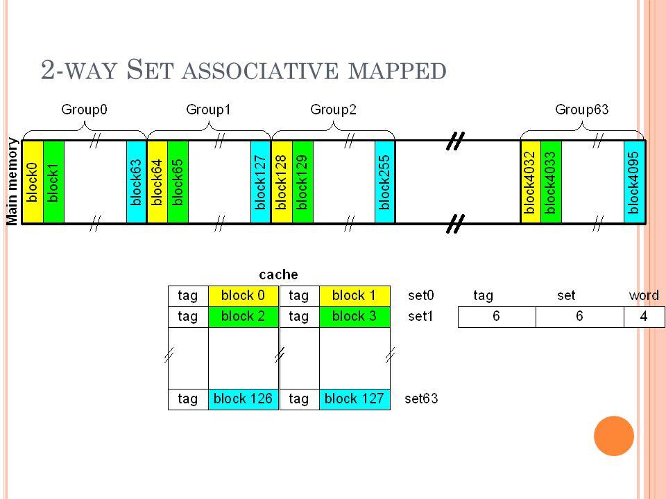 2- WAY S ET ASSOCIATIVE MAPPED