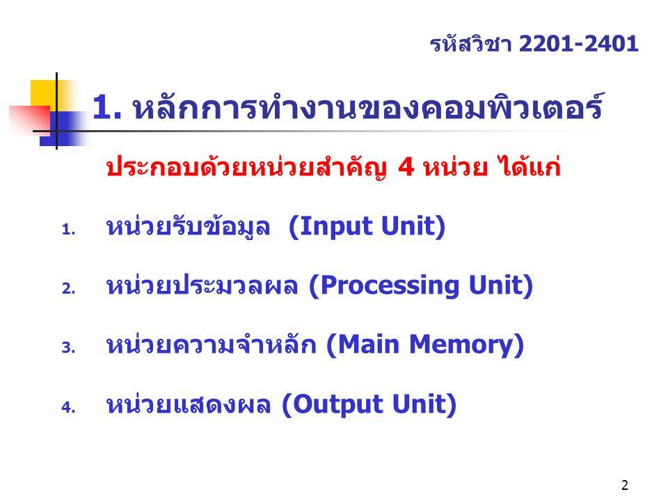 2 1. หลักการทำงานของคอมพิวเตอร์ ประกอบด้วยหน่วยสำคัญ 4 หน่วย ได้แก่ 1. หน่วยรับข้อมูล (Input Unit) 2. หน่วยประมวลผล (Processing Unit) 3. หน่วยความจำหล