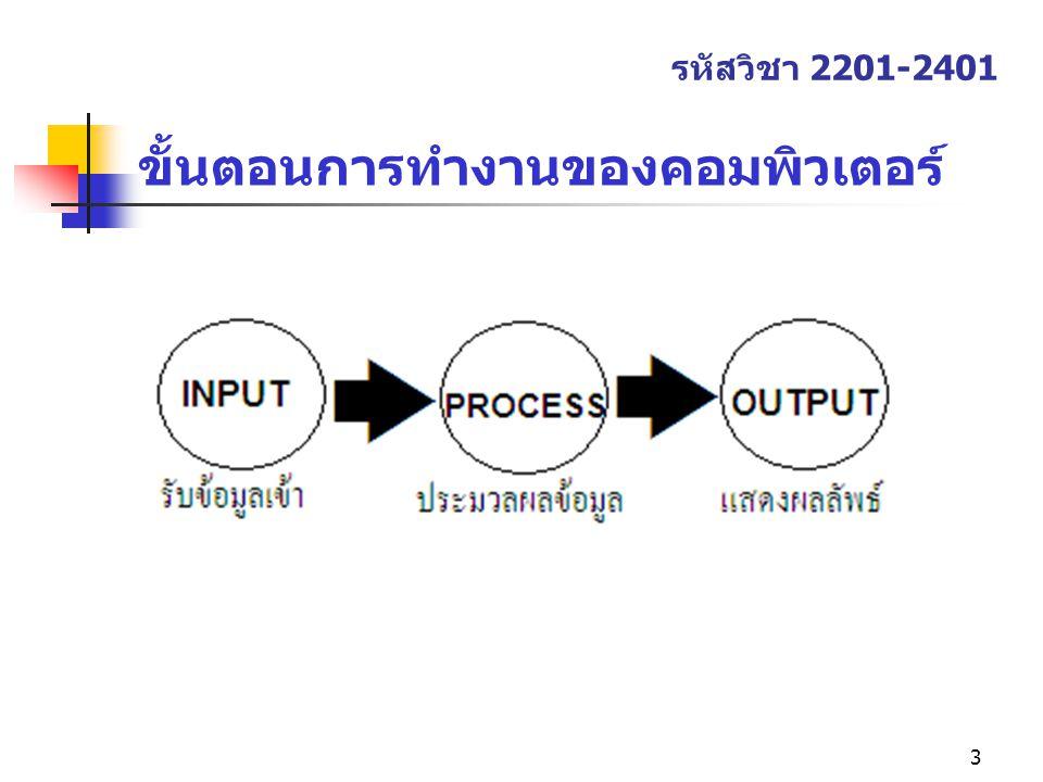 3 ขั้นตอนการทำงานของคอมพิวเตอร์ รหัสวิชา 2201-2401