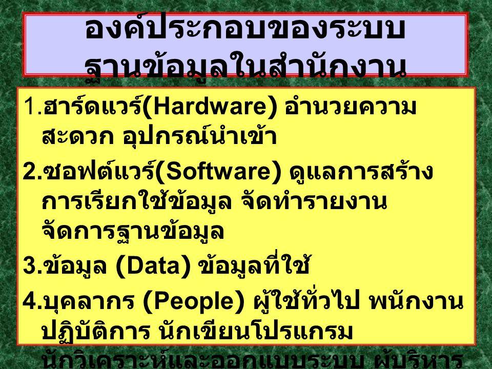 องค์ประกอบของระบบ ฐานข้อมูลในสำนักงาน 1. ฮาร์ดแวร์ (Hardware) อำนวยความ สะดวก อุปกรณ์นำเข้า 2. ซอฟต์แวร์ (Software) ดูแลการสร้าง การเรียกใช้ข้อมูล จัด