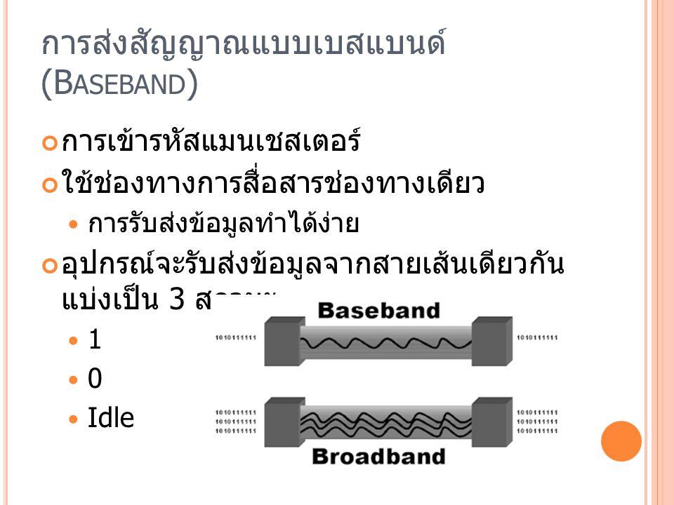การส่งสัญญาณแบบเบสแบนด์ (B ASEBAND ) การเข้ารหัสแมนเชสเตอร์ ใช้ช่องทางการสื่อสารช่องทางเดียว การรับส่งข้อมูลทำได้ง่าย อุปกรณ์จะรับส่งข้อมูลจากสายเส้นเ
