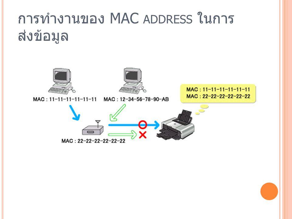 การทำงานของ MAC ADDRESS ในการ ส่งข้อมูล