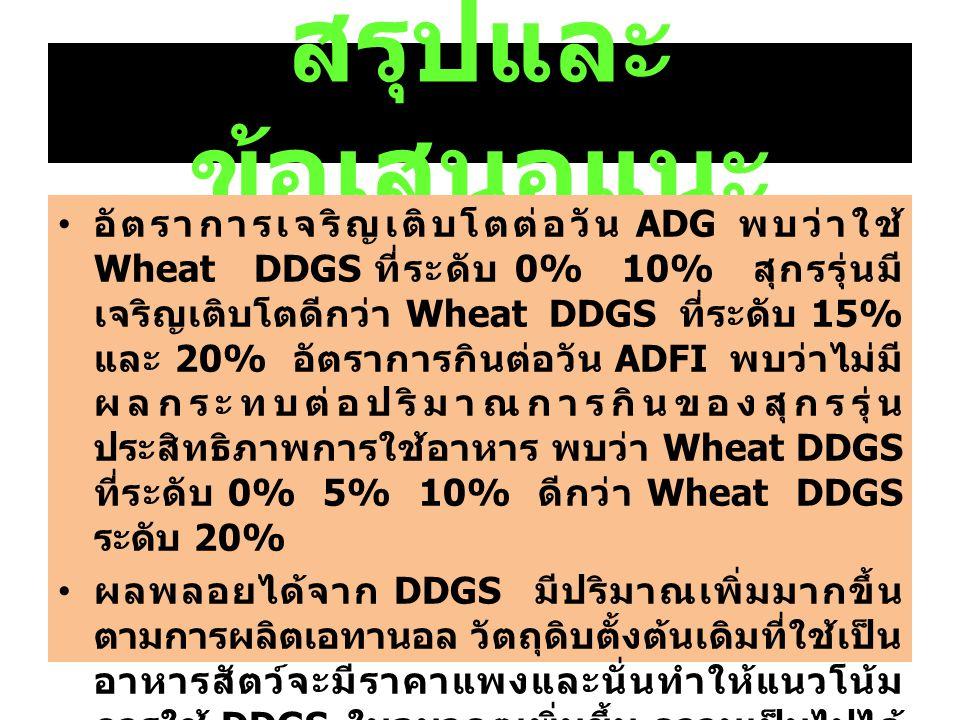 สรุปและ ข้อเสนอแนะ อัตราการเจริญเติบโตต่อวัน ADG พบว่าใช้ Wheat DDGS ที่ระดับ 0% 10% สุกรรุ่นมี เจริญเติบโตดีกว่า Wheat DDGS ที่ระดับ 15% และ 20% อัตร