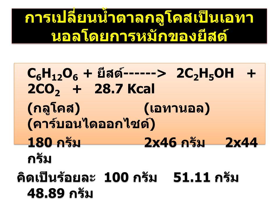 การเปลี่ยนน้ำตาลกลูโคสเป็นเอทา นอลโดยการหมักของยีสต์ C 6 H 12 O 6 + ยีสต์ ------> 2C 2 H 5 OH + 2CO 2 + 28.7 Kcal ( กลูโคส ) ( เอทานอล ) ( คาร์บอนไดออ