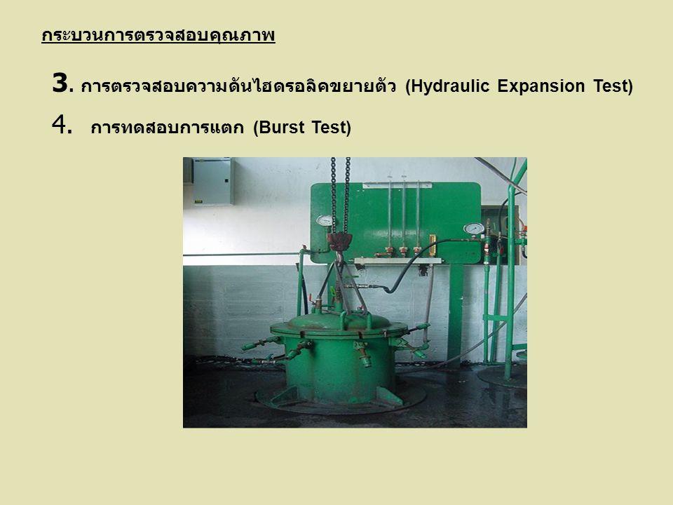 กระบวนการตรวจสอบคุณภาพ 3. การตรวจสอบความดันไฮดรอลิคขยายตัว (Hydraulic Expansion Test) 4. การทดสอบการแตก (Burst Test)