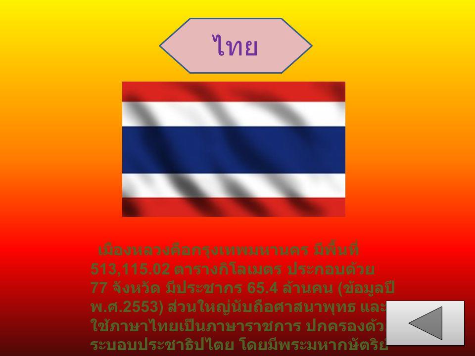 ไทย เมืองหลวงคือกรุงเทพมหานคร มีพื้นที่ 513,115.02 ตารางกิโลเมตร ประกอบด้วย 77 จังหวัด มีประชากร 65.4 ล้านคน ( ข้อมูลปี พ. ศ.2553) ส่วนใหญ่นับถือศาสนา
