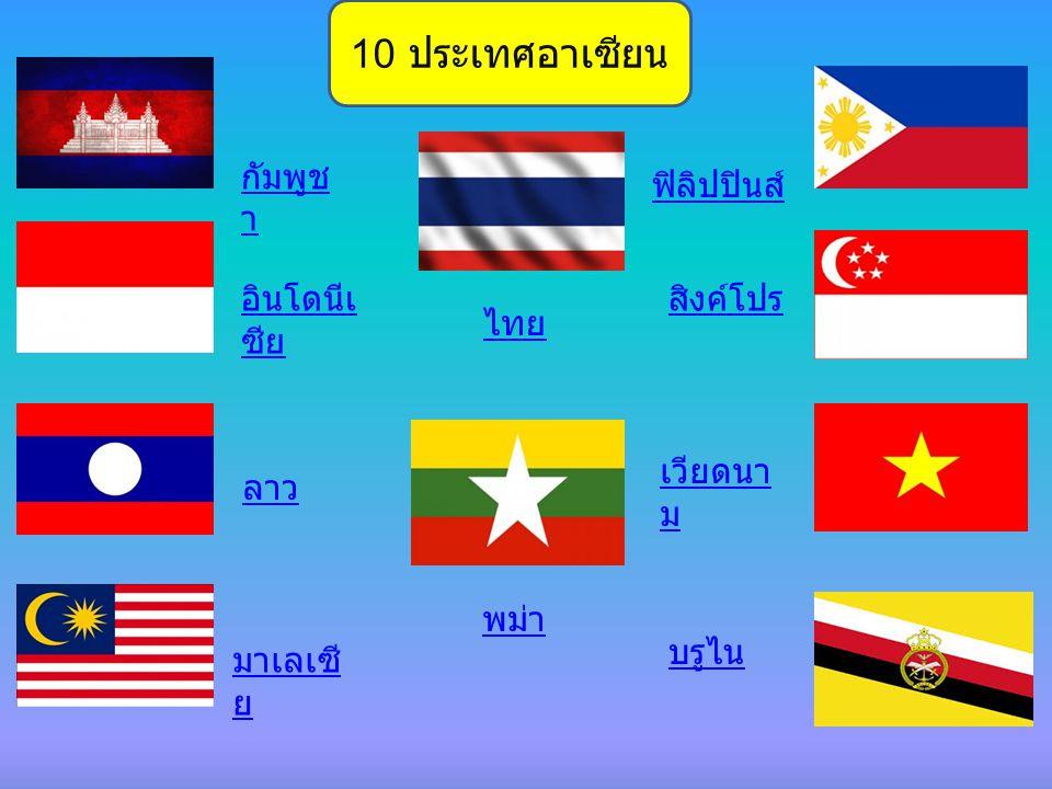 10 ประเทศอาเซียน กัมพูช า กัมพูช า อินโดนีเ ซีย ลาว มาเลเซี ย ไทย พม่า ฟิลิปปินส์ สิงค์โปร เวียดนา ม บรูไน