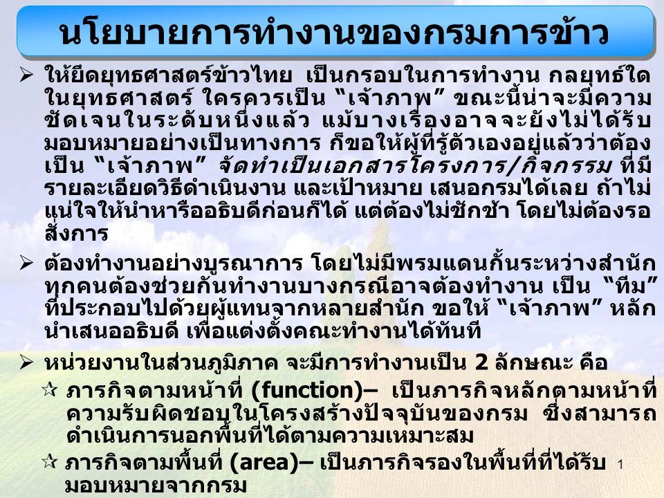 52  แม้ภาพรวมประเทศไทยผลิตข้าวได้เกินความต้องการบริโภค ภายในประเทศและเหลือส่งออกจำนวนมากก็ตาม แต่ก็ยังมี ประชาชนคนไทยบางครอบครัวในบางพื้นที่โดยเฉพาะในชนบท ห่างไกลที่ยังขาดแคลนข้าวที่จะบริโภค  การจัดตั้งธนาคารข้าวในชุมชนชนบท โดยให้ผู้ที่ขาดแคลนข้าว บริโภคกู้ยืมไปบริโภค แล้วชำระคืนภายหลังในรูปของข้าวหรือเงินสด น่าจะเป็นเรื่องที่ดีเพื่อเป็นสวัสดิการให้กับประชาชน และเป็นการสร้าง ภาพลักษณ์ให้กับประเทศที่ว่า ประเทศไทยซึ่งเป็นที่หนึ่งในการ ส่งออกข้าวของโลก ประชาชนทุกคนมีข้าวบริโภคโดยไม่ขาดแคลน  เพื่อความยั่งยืนของโครงการจัดตั้งธนาคารข้าว จะต้องมีทั้งผู้ฝาก ข้าวและผู้ยืมข้าวโดยทั้งสองฝ่ายจะต้องได้ประโยชน์ กล่าวคือ ผู้ที่มี ข้าวเหลือบริโภคจะนำข้าวมาฝาก เมื่อรวมดอกเบี้ยที่ได้รับแล้วจะมี มูลค่าสูงกว่าการนำผลผลิตไปจำหน่ายเอง ขณะที่ผู้ยืมข้าวไปบริโภค ก็จะได้ข้าวไปบริโภคในราคาที่ถูกกว่าราคาท้องตลาด คล้ายๆ กับ หลักการของสหกรณ์ออมทรัพย์ ที่สมาชิกผู้ฝากได้ดอกเบี้ยสูง ผู้กู้ เสียดอกเบี้ยต่ำกว่าธนาคารพาณิชย์ ส่วนการจ่ายคืนนั้นจะเป็นเงินสด หรือข้าว หรือผลผลิตการเกษตรอย่างอื่นสุดแท้แต่จะตกลงกัน  แนวคิด ธนาคารข้าวชุมชน (80 แห่ง )