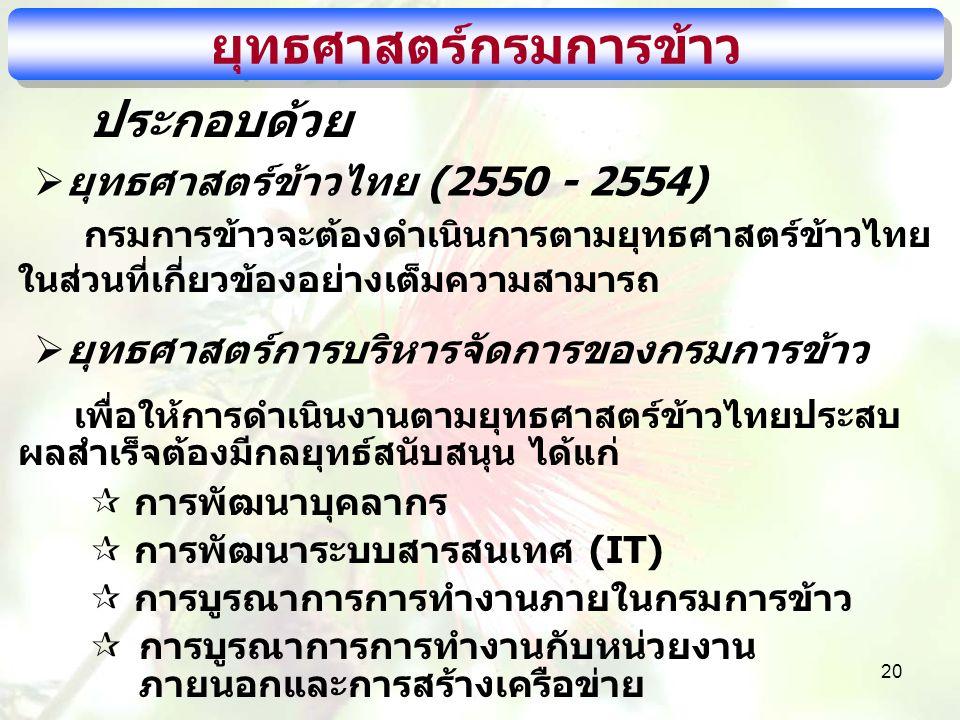20 ยุทธศาสตร์กรมการข้าว ประกอบด้วย  ยุทธศาสตร์ข้าวไทย (2550 - 2554)  การพัฒนาบุคลากร  การพัฒนาระบบสารสนเทศ (IT)  การบูรณาการการทำงานภายในกรมการข้า