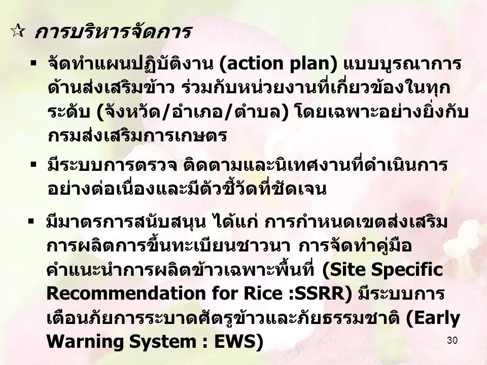 30  การบริหารจัดการ  จัดทำแผนปฏิบัติงาน (action plan) แบบบูรณาการ ด้านส่งเสริมข้าว ร่วมกับหน่วยงานที่เกี่ยวข้องในทุก ระดับ (จังหวัด/อำเภอ/ตำบล) โดยเ