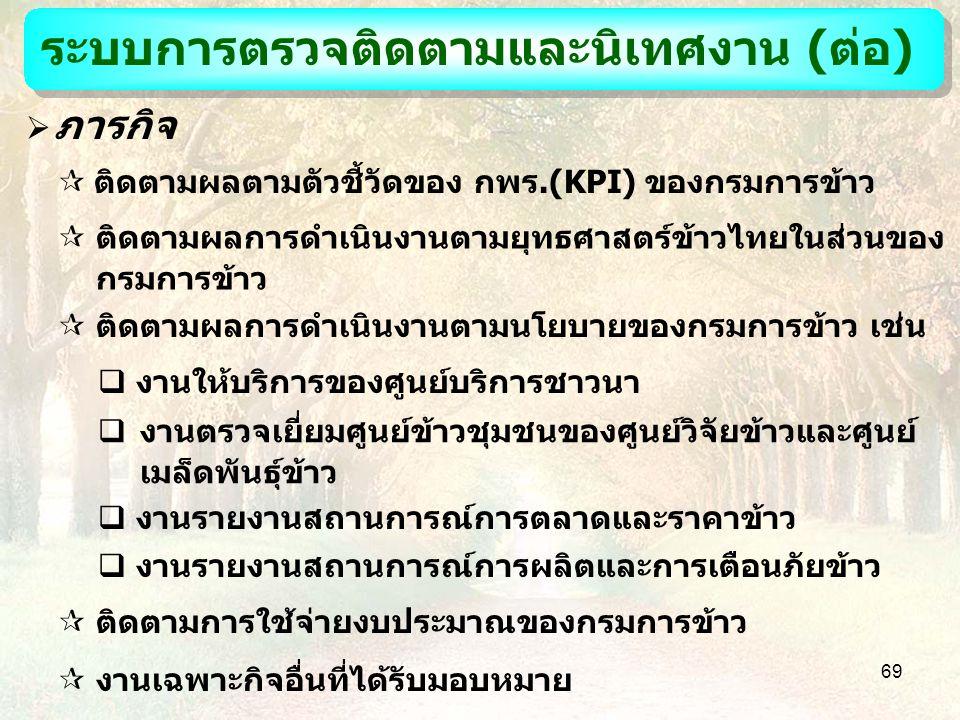 69 ระบบการตรวจติดตามและนิเทศงาน (ต่อ)  ภารกิจ  ติดตามผลตามตัวชี้วัดของ กพร.(KPI) ของกรมการข้าว  ติดตามผลการดำเนินงานตามยุทธศาสตร์ข้าวไทยในส่วนของ ก