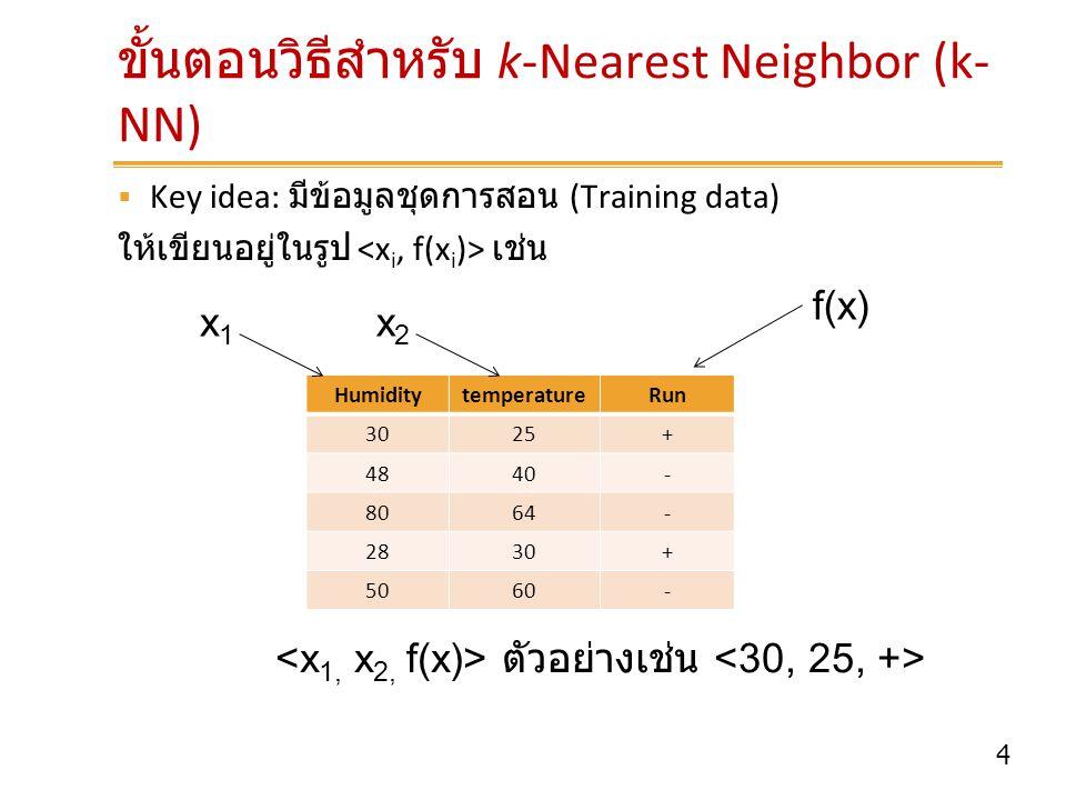 5 ขั้นตอนวิธีสำหรับ k-Nearest Neighbor (k- NN)  Discrete-valued หมายถึง ค่าป้ายบอกฉลากเป็นที่แบ่ง ประเภทชัดเจน เช่น วิ่ง หรือ ไม่วิ่ง ใช่ หรือ ไม่ใช่ เป็นต้น  ดังนั้นหาชุด x q, ที่ใกล้เคียงที่สุดสำหรับชุดข้อมูลสอนมา เป็นตัวประมาณค่าสำหรับ x n  Real-valued หมายถึง ค่าป้ายบอกฉลากเป็นตัวเลขทศนิยม เช่น การพยากรณ์ปริมาณน้ำฝน อุณหภูมิ เป็นต้น