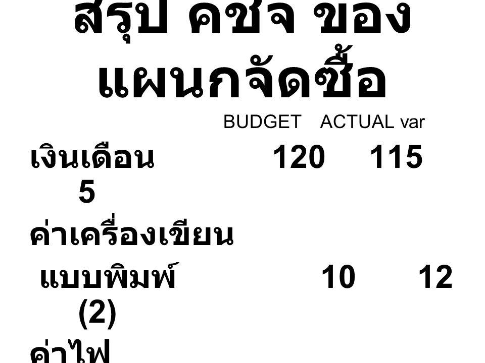 สรุป คชจ ของ แผนกจัดซื้อ BUDGET ACTUAL var เงินเดือน 120115 5 ค่าเครื่องเขียน แบบพิมพ์ 1012 (2) ค่าไฟ