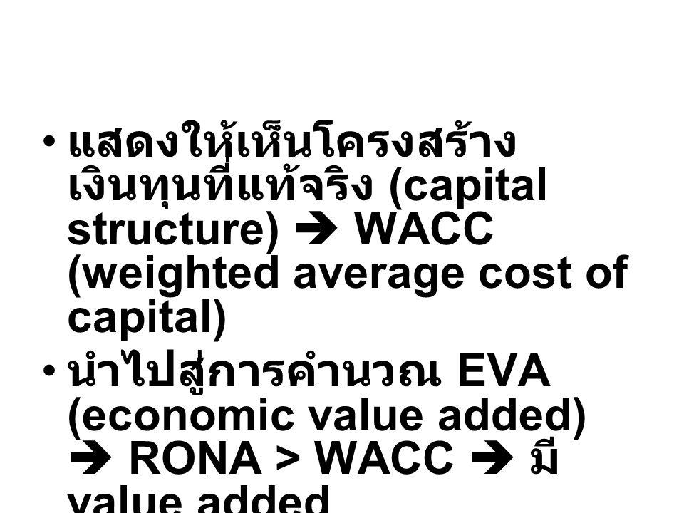 แสดงให้เห็นโครงสร้าง เงินทุนที่แท้จริง (capital structure)  WACC (weighted average cost of capital) นำไปสู่การคำนวณ EVA (economic value added)  RONA