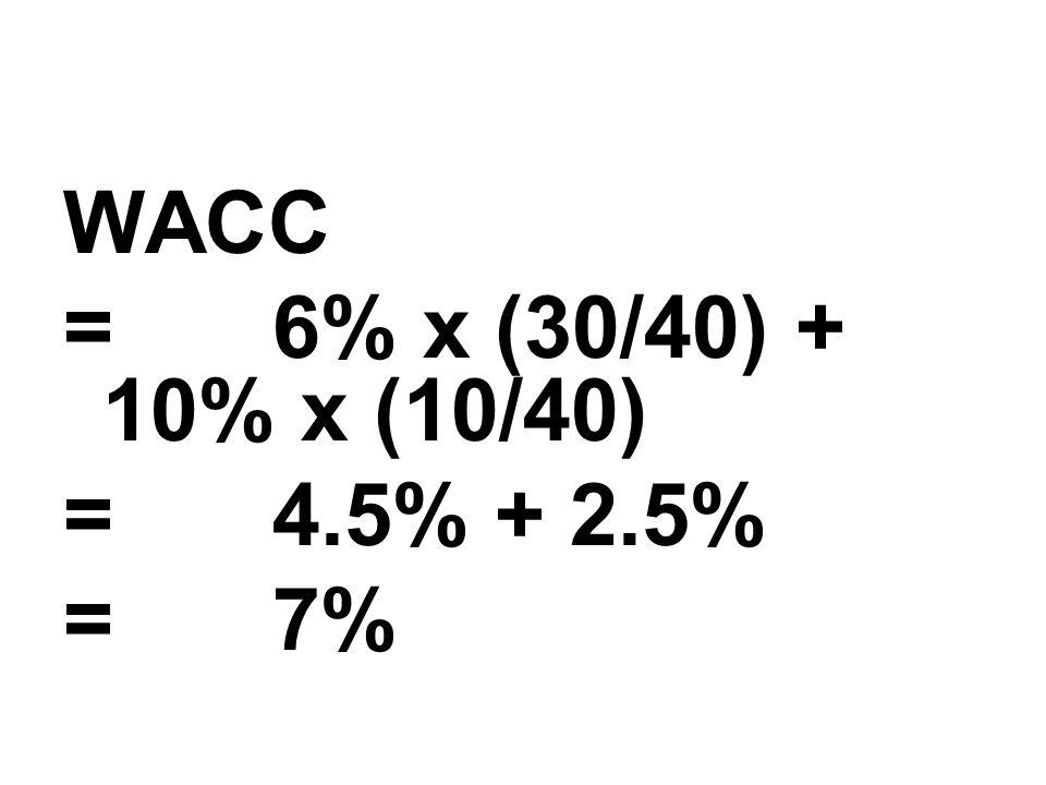 WACC =6% x (30/40) + 10% x (10/40) =4.5% + 2.5% =7%