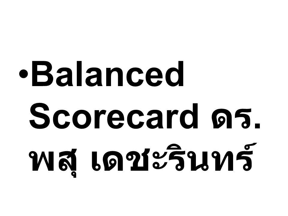 Balanced Scorecard ดร. พสุ เดชะรินทร์