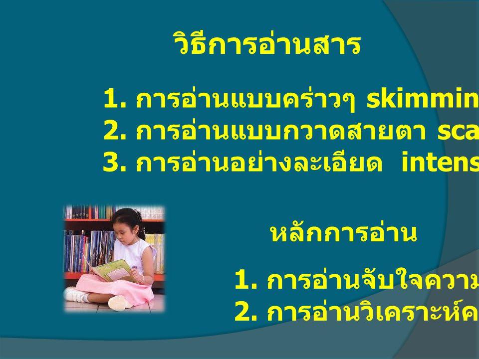 วิธีการอ่านสาร 1. การอ่านแบบคร่าวๆ skimming 2. การอ่านแบบกวาดสายตา scanning 3. การอ่านอย่างละเอียด intensive reading หลักการอ่าน 1. การอ่านจับใจความ 2