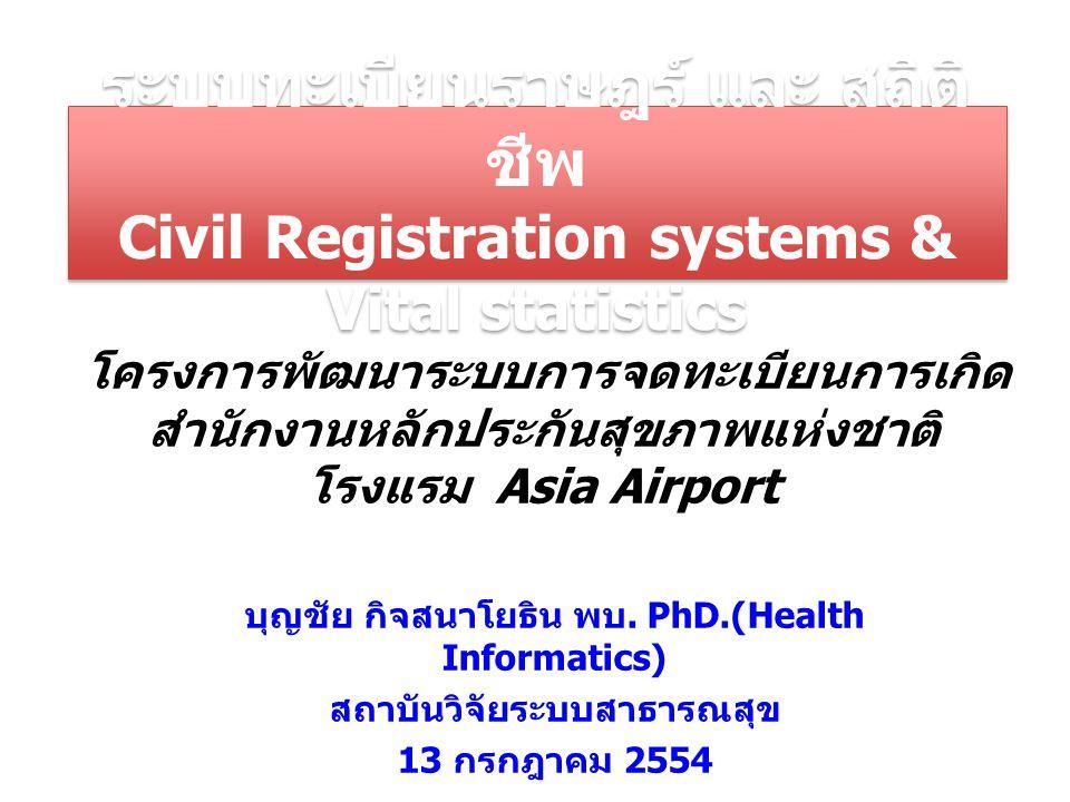 ระบบทะเบียนราษฎร์ และ สถิติ ชีพ Civil Registration systems & Vital statistics บุญชัย กิจสนาโยธิน พบ. PhD.(Health Informatics) สถาบันวิจัยระบบสาธารณสุข