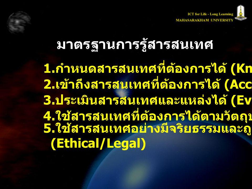 1. กำหนดสารสนเทศที่ต้องการได้ (Know) 2. เข้าถึงสารสนเทศที่ต้องการได้ (Access) 3. ประเมินสารสนเทศและแหล่งได้ (Evaluate) 4. ใช้สารสนเทศที่ต้องการได้ตามว