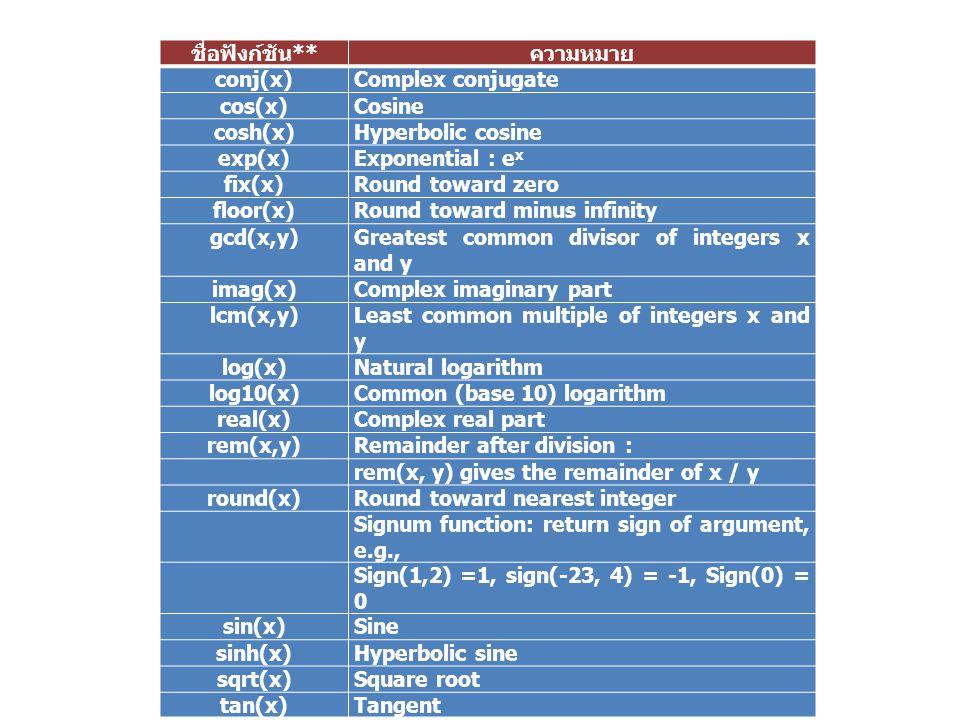 ชื่อฟังก์ชัน ** ความหมาย conj(x)Complex conjugate cos(x)Cosine cosh(x)Hyperbolic cosine exp(x)Exponential : e x fix(x)Round toward zero floor(x)Round