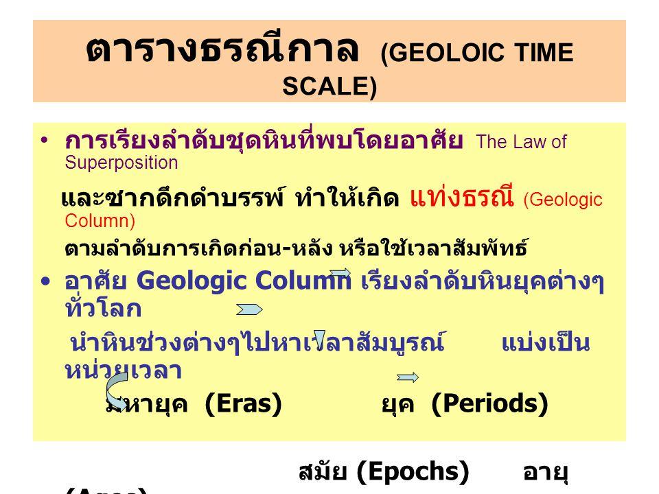 ตารางธรณีกาล (GEOLOIC TIME SCALE) การเรียงลำดับชุดหินที่พบโดยอาศัย The Law of Superposition และซากดึกดำบรรพ์ ทำให้เกิด แท่งธรณี (Geologic Column) ตามล